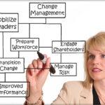change-management-strategies