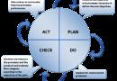 MANAGEMENT SYSTEM AUDITING BASED ON ISO 19011:2011 (Risk-Based Auditing)