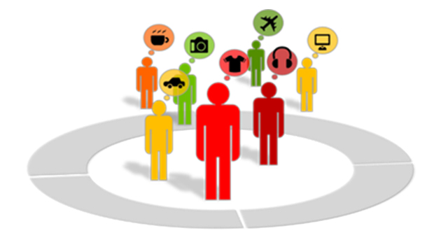 customers behavior The pace of change today is the slowest it'll ever be business executives need to keep a pulse on emerging trends to avoid disappointing customers.