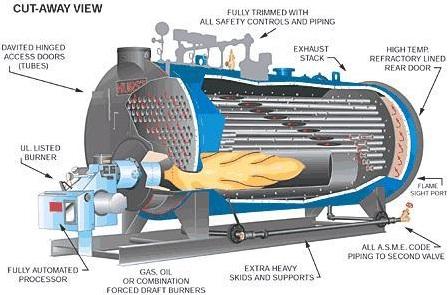 Training Generator : Operation, Maintenance And Troubleshooting