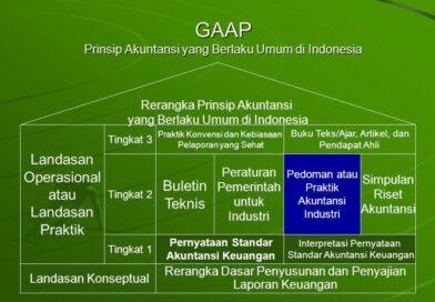 Penyusunan Dan Penyajian Laporan Keuangan
