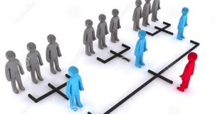 Professional Effective Secretary Management & Teknik Protokoler